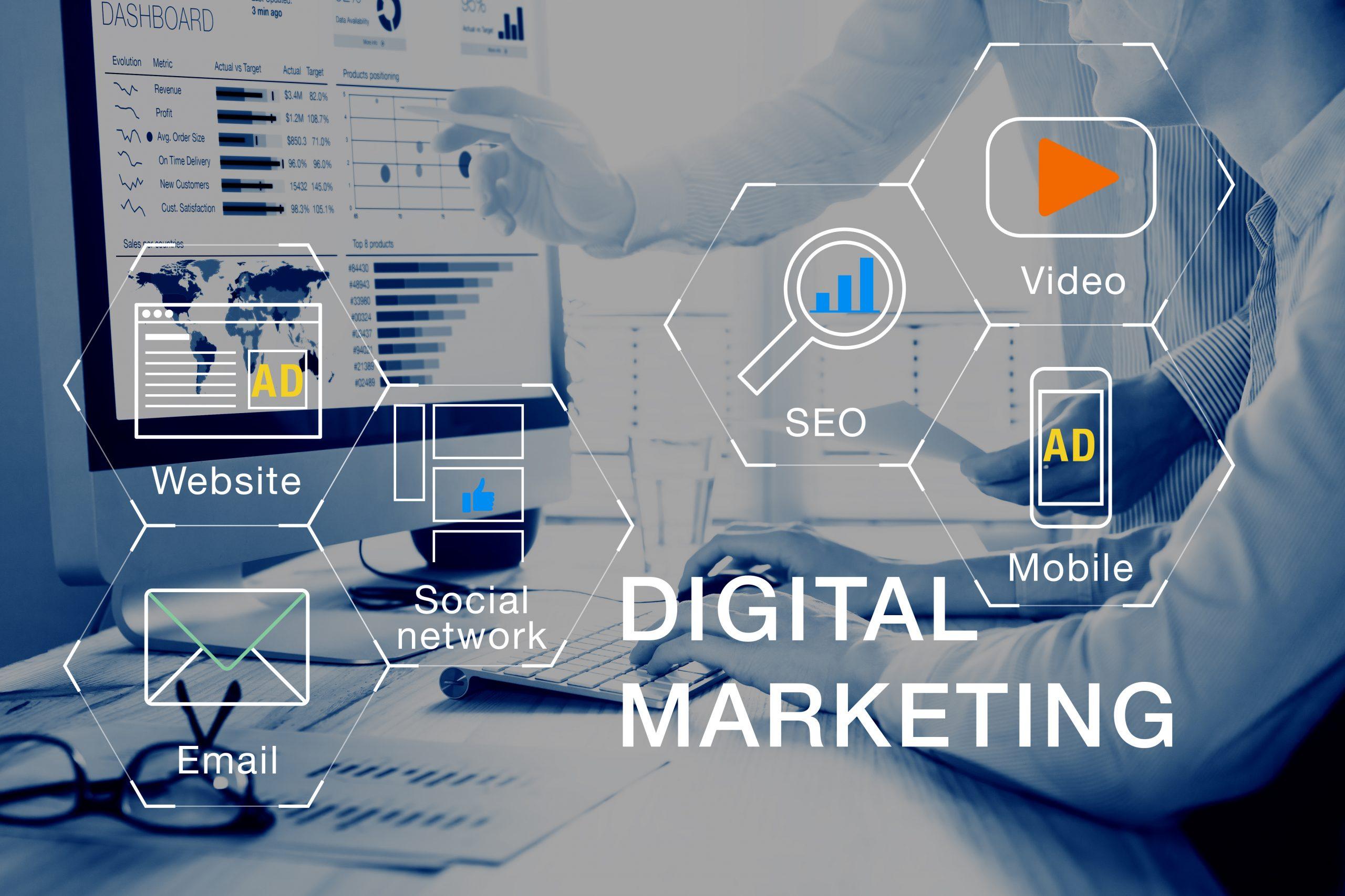 digitalmarketingservicesinlahore
